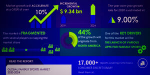 The Fantasy Sports Market Trends to Watch in 2021